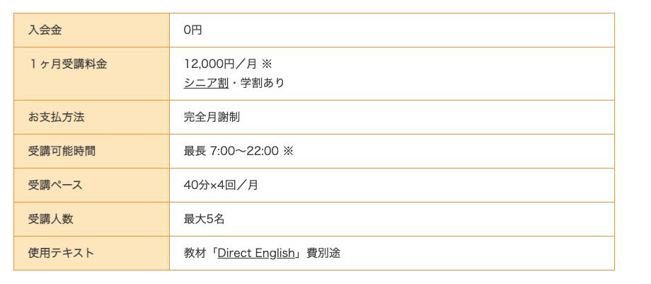 英会話リンゲージ 料金価格
