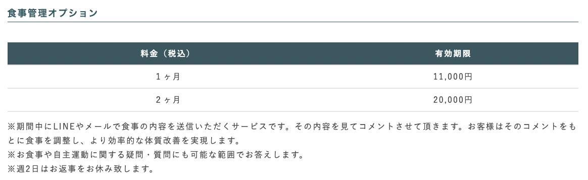 IGF 食事管理