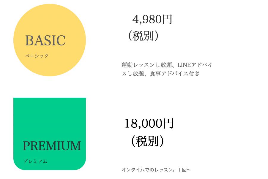 KIMIオンラインフィットネス 月額
