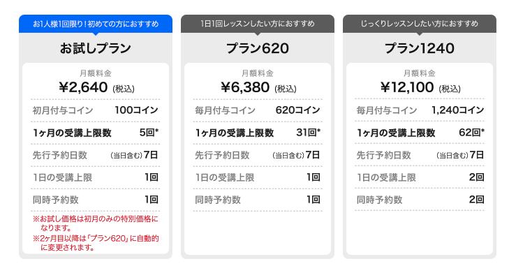 産経オンライン英会話Plus 料金価格