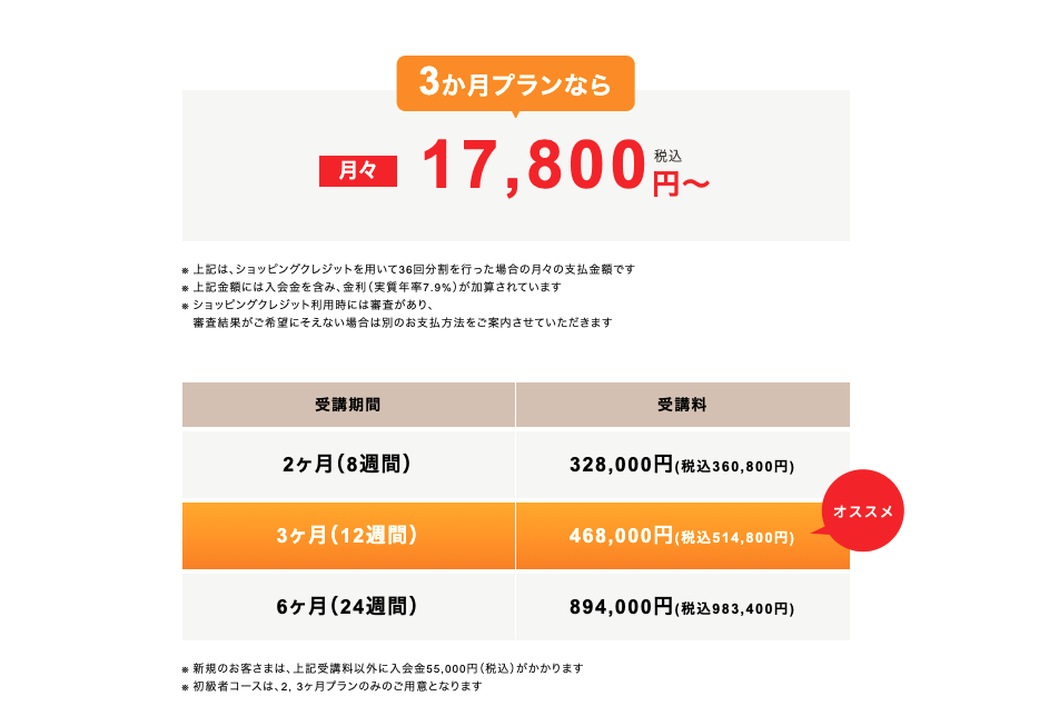 プログリット 料金価格